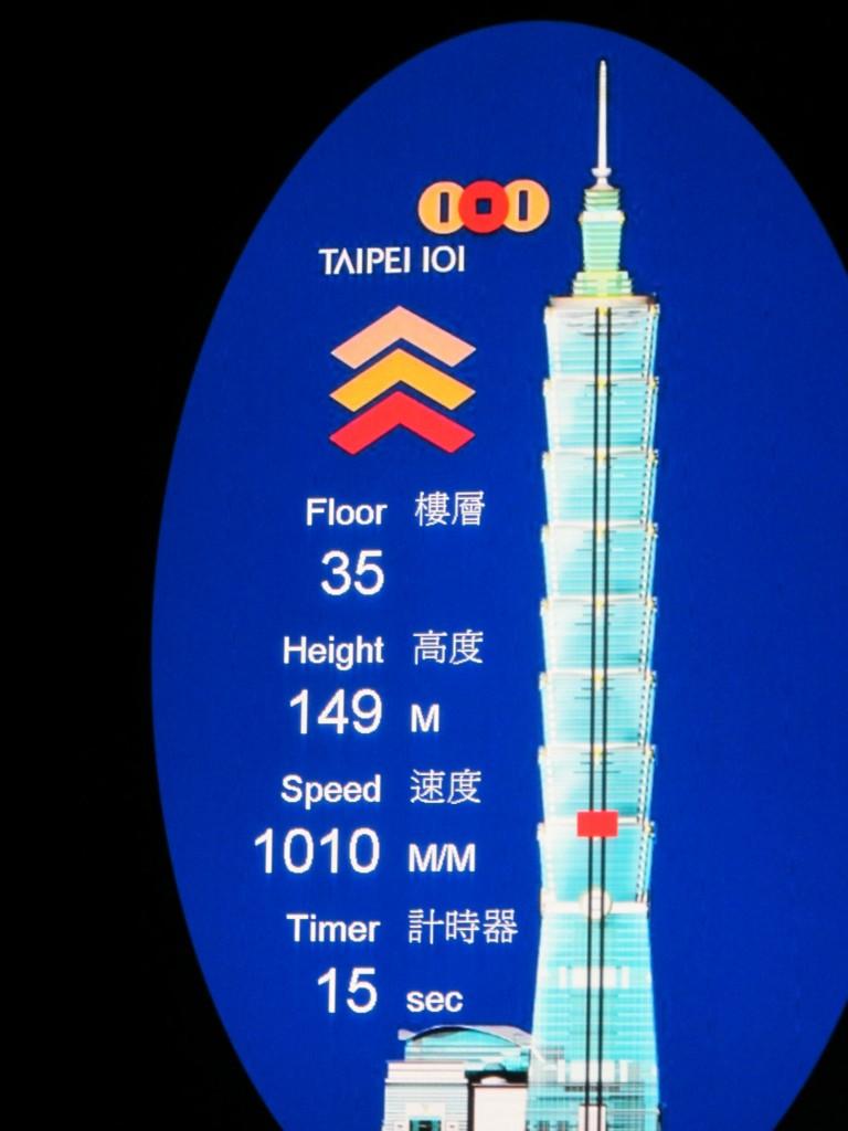Mit 60km/h nach oben.